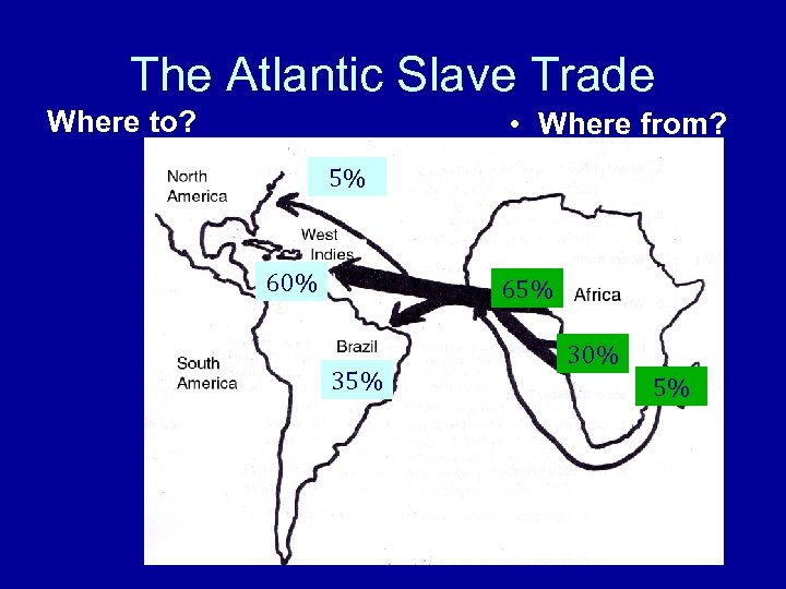 The Atlantic Slave Trade Where to? • Where from? 5% 60% 65% 30% 5%