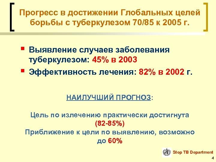 Прогресс в достижении Глобальных целей борьбы с туберкулезом 70/85 к 2005 г. § §