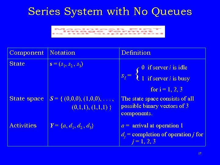 Series System with No Queues Component Notation State Definition s = (s 1, s