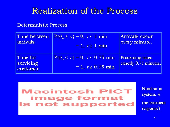 Realization of the Process Deterministic Process Time between arrivals Pr{ta } = 0, <