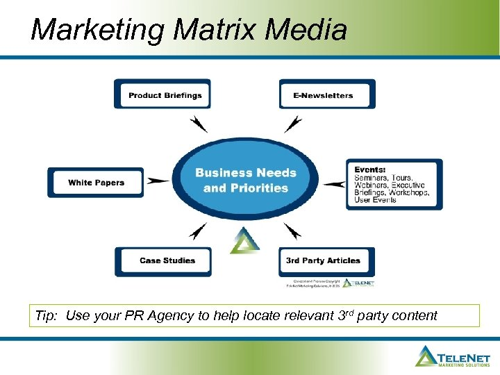 Marketing Matrix Media Tip: Use your PR Agency to help locate relevant 3 rd