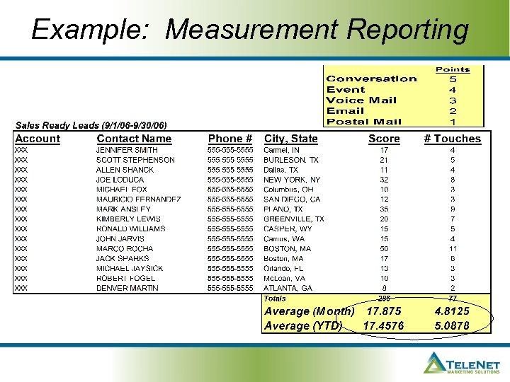 Example: Measurement Reporting