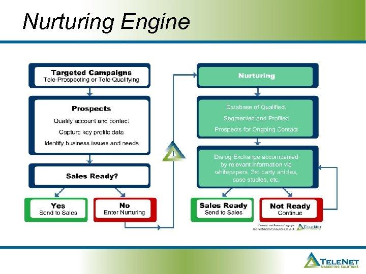 Nurturing Engine