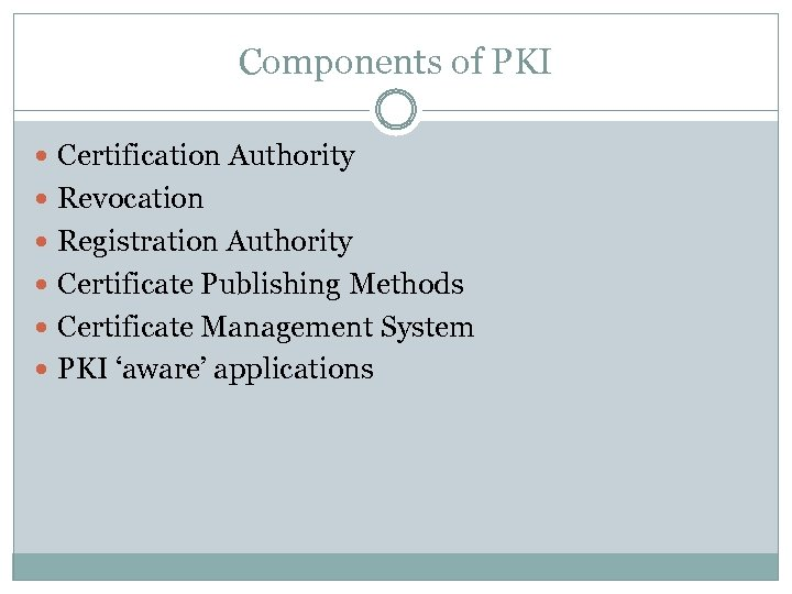 Components of PKI Certification Authority Revocation Registration Authority Certificate Publishing Methods Certificate Management System