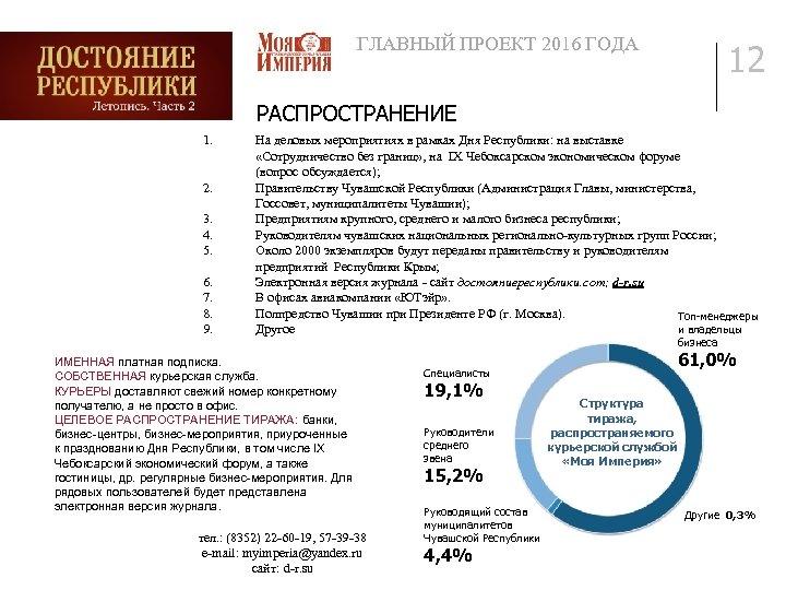 ГЛАВНЫЙ ПРОЕКТ 2016 ГОДА 12 РАСПРОСТРАНЕНИЕ 1. 2. 3. 4. 5. 6. 7. 8.