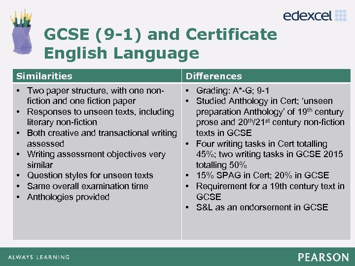 GCSE (9 -1) and Certificate Click to edit Master title style English Language Similarities