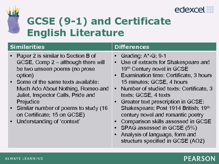 GCSE (9 -1) and Certificate Click to edit Master title style English Literature Similarities