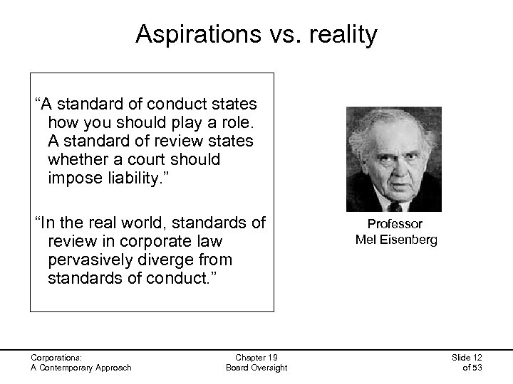 """Aspirations vs. reality """"A standard of conduct states how you should play a role."""