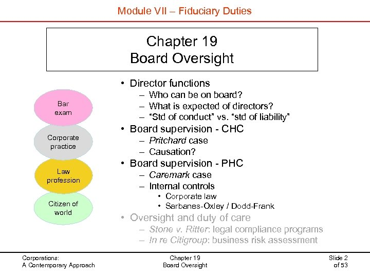 Module VII – Fiduciary Duties Chapter 19 Board Oversight • Director functions Bar exam