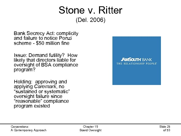 Stone v. Ritter (Del. 2006) Bank Secrecy Act: complicity and failure to notice Ponzi