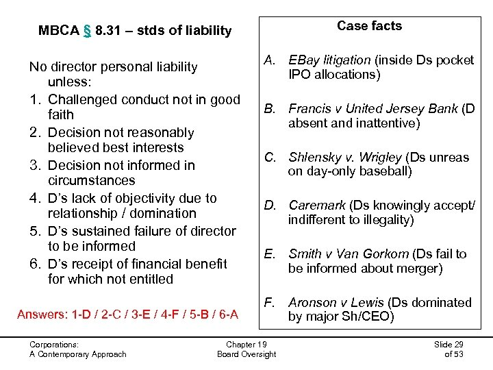 Case facts MBCA § 8. 31 – stds of liability No director personal liability
