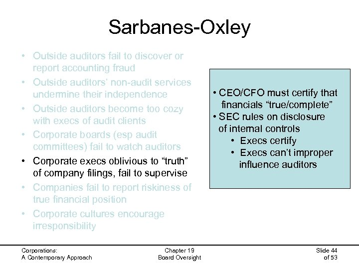 Sarbanes-Oxley • Outside auditors fail to discover or report accounting fraud • Outside auditors'