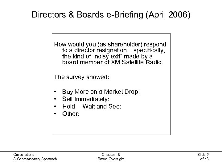 Directors & Boards e-Briefing (April 2006) How would you (as shareholder) respond to a