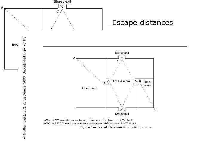 BS 5588 -11: 1997 Escape distances