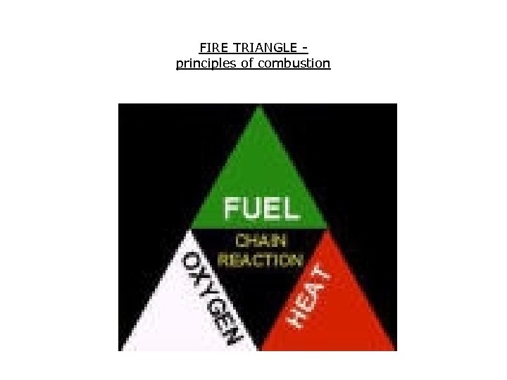 FIRE TRIANGLE principles of combustion