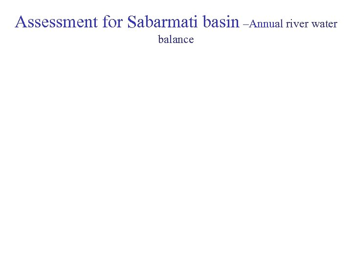 Assessment for Sabarmati basin –Annual river water balance