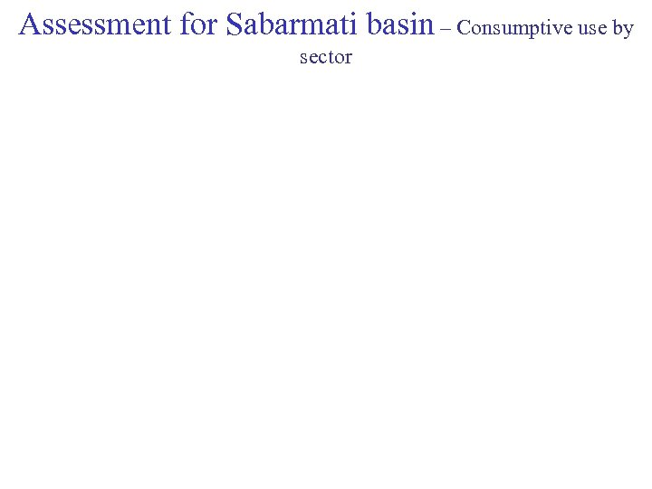 Assessment for Sabarmati basin – Consumptive use by sector