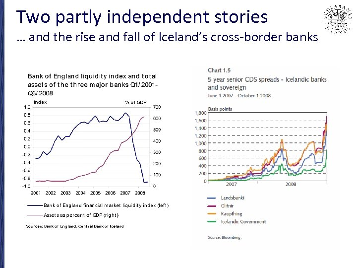 Two partly independent stories … and the rise and fall of Iceland's cross-border banks