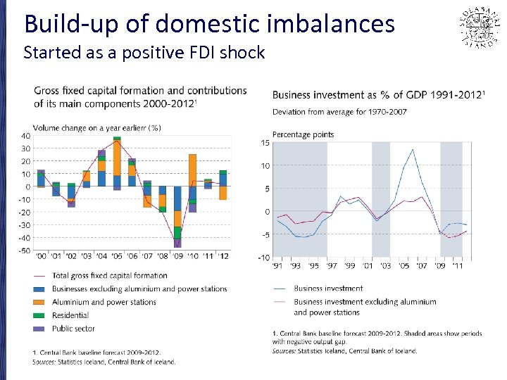 Build-up of domestic imbalances Started as a positive FDI shock