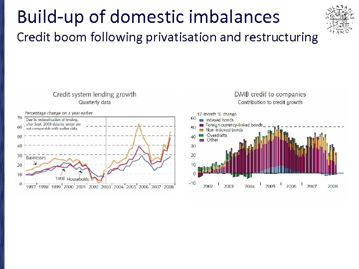 Build-up of domestic imbalances Credit boom following privatisation and restructuring