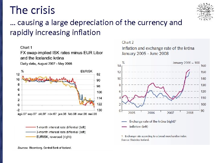 The crisis … causing a large depreciation of the currency and rapidly increasing inflation