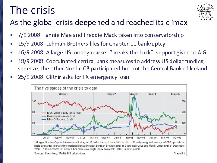 The crisis As the global crisis deepened and reached its climax • • 7/9