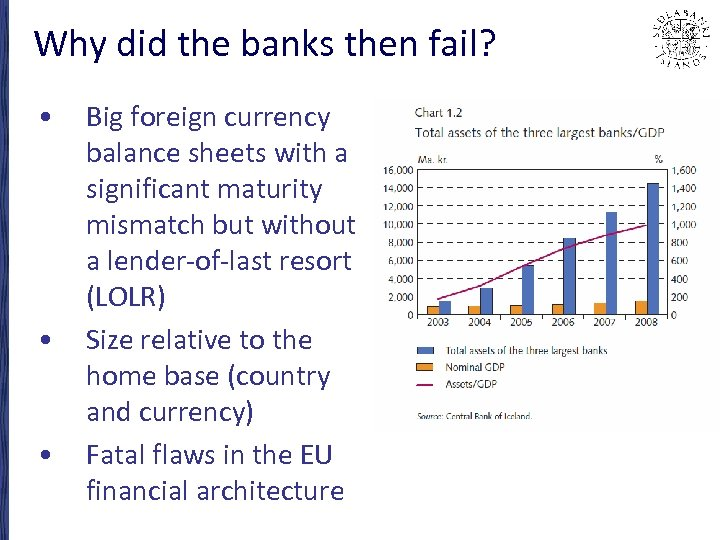 Why did the banks then fail? • • • Big foreign currency balance sheets