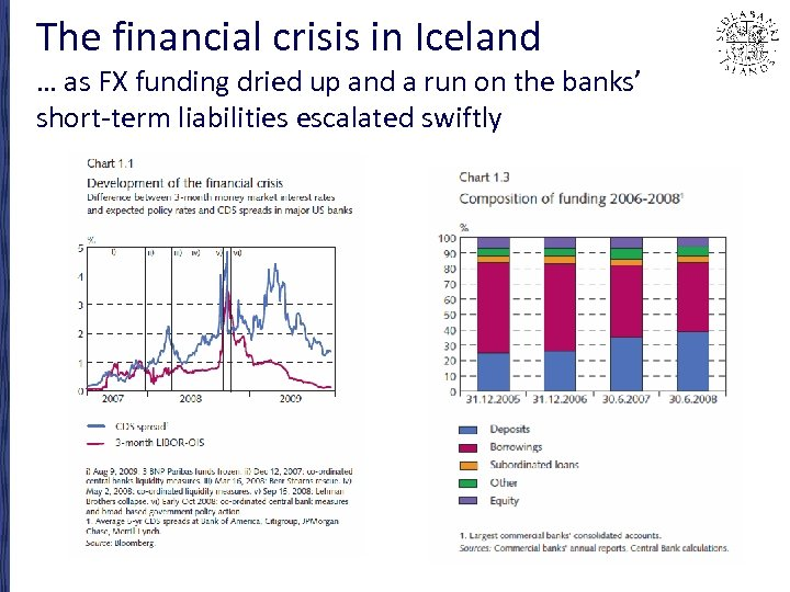 The financial crisis in Iceland … as FX funding dried up and a run