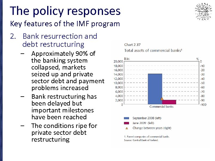The policy responses Key features of the IMF program 2. Bank resurrection and debt