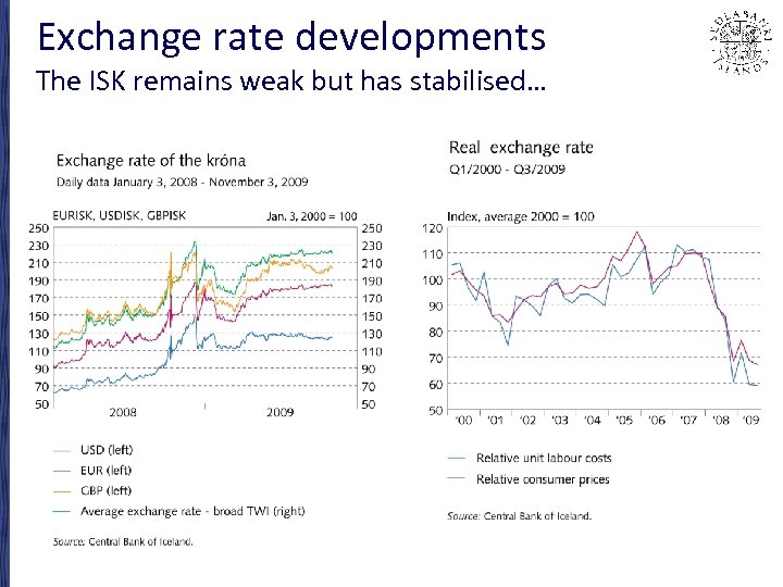 Exchange rate developments The ISK remains weak but has stabilised…