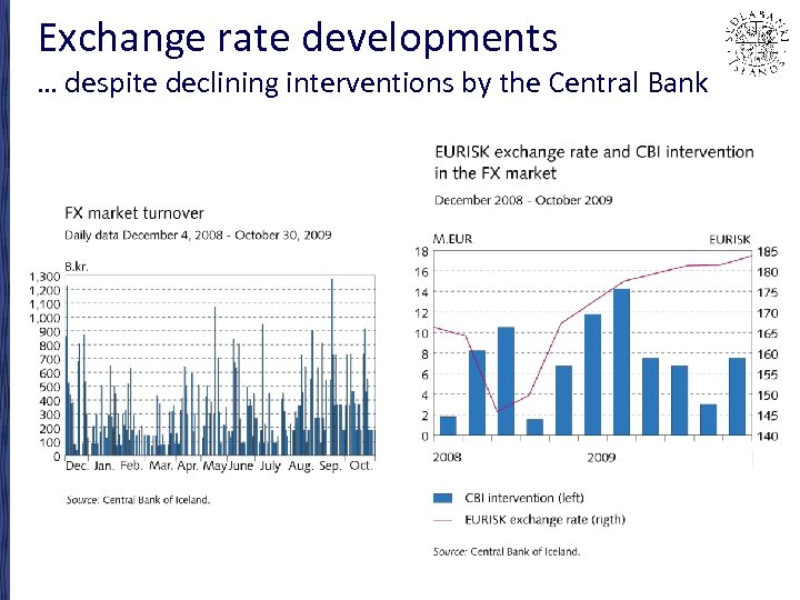 Exchange rate developments … despite declining interventions by the Central Bank