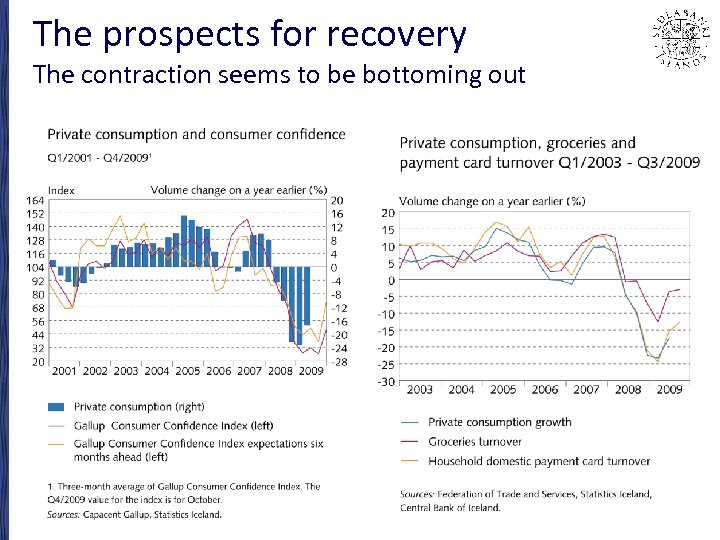 The prospects for recovery The contraction seems to be bottoming out
