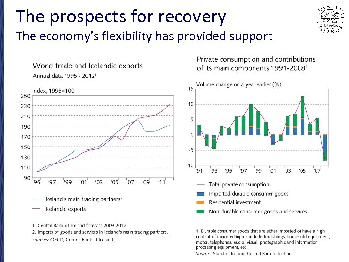 The prospects for recovery The economy's flexibility has provided support