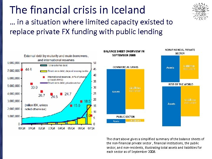 The financial crisis in Iceland … in a situation where limited capacity existed to
