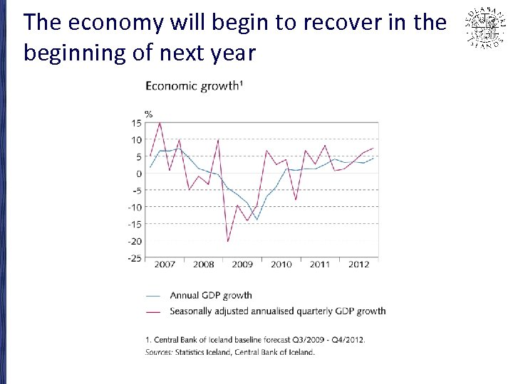 The economy will begin to recover in the beginning of next year