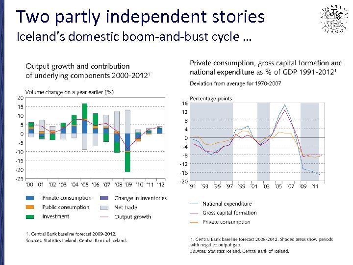 Two partly independent stories Iceland's domestic boom-and-bust cycle …