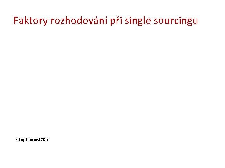 Faktory rozhodování při single sourcingu Zdroj: Nenadál, 2006