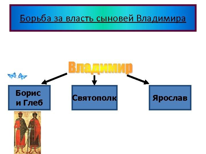 Борьба за власть сыновей Владимира • Владимир – 12 сыновей – посадники в главных