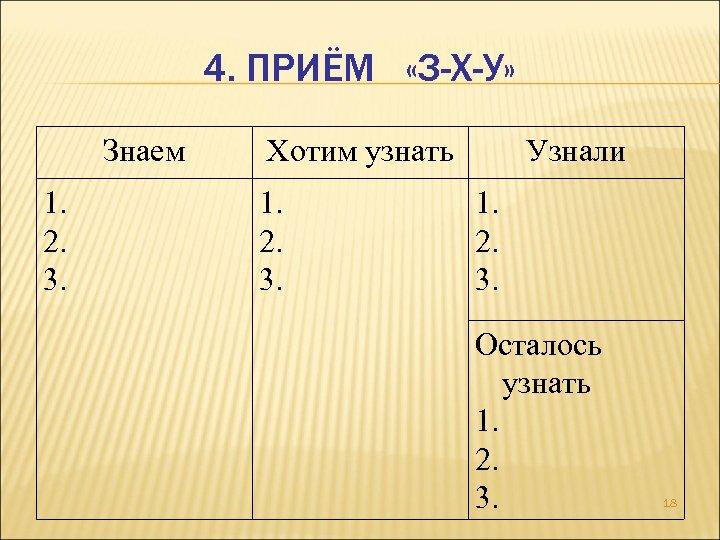 4. ПРИЁМ «З-Х-У» Знаем 1. 2. 3. Хотим узнать 1. 2. 3. Узнали 1.