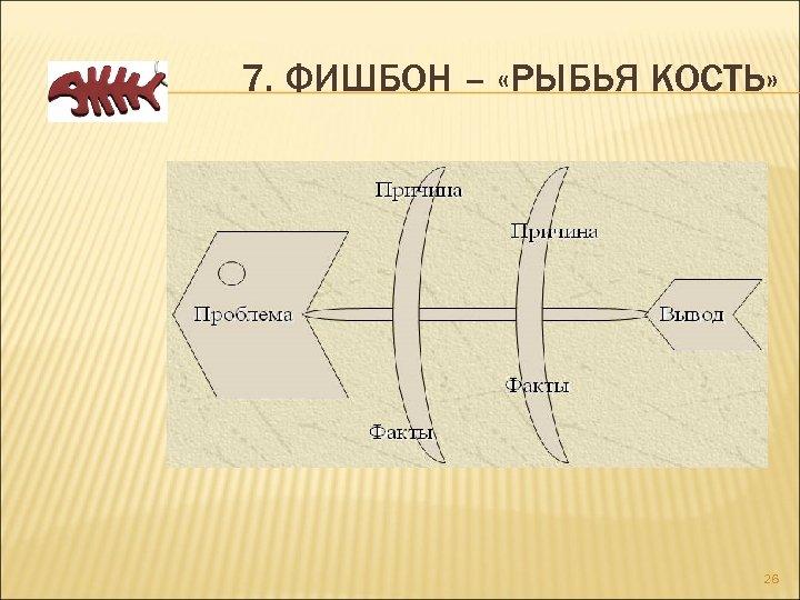7. ФИШБОН – «РЫБЬЯ КОСТЬ» 26