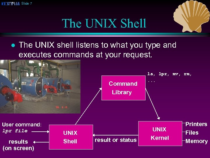 Slide 7 The UNIX Shell l The UNIX shell listens to what you type