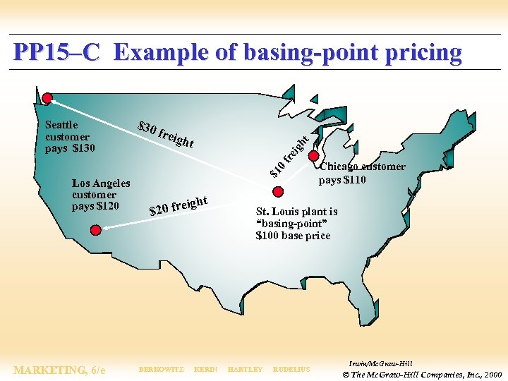 PP 15–C Example of basing-point pricing reig ht ht eig $30 f Los Angeles
