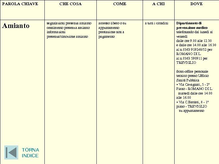 PAROLA CHIAVE Amianto CHE COSA segnalazioni presenza amianto censimento presenza amianto informazioni presenza/rimozione amianto