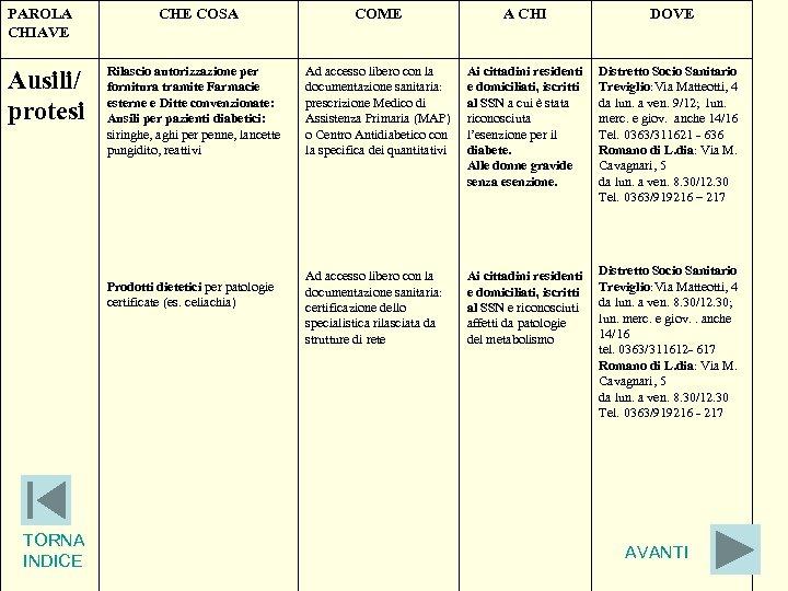 PAROLA CHIAVE Ausili/ protesi CHE COSA COME A CHI DOVE Rilascio autorizzazione per fornitura