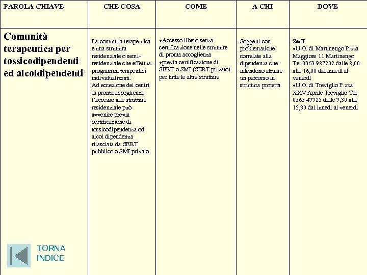 PAROLA CHIAVE Comunità terapeutica per tossicodipendenti ed alcoldipendenti TORNA INDICE CHE COSA COME A