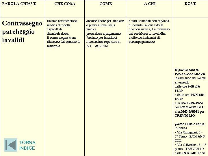 PAROLA CHIAVE Contrassegno parcheggio invalidi CHE COSA COME A CHI rilascio certificazione medica di