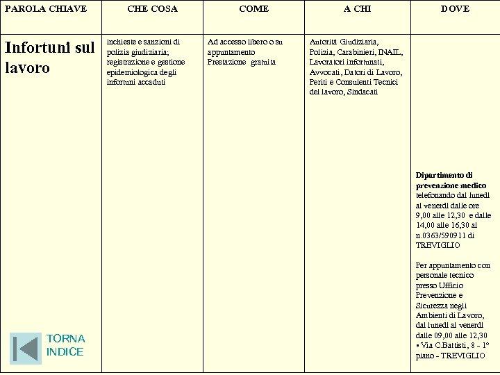 PAROLA CHIAVE Infortuni sul lavoro CHE COSA inchieste e sanzioni di polizia giudiziaria; registrazione