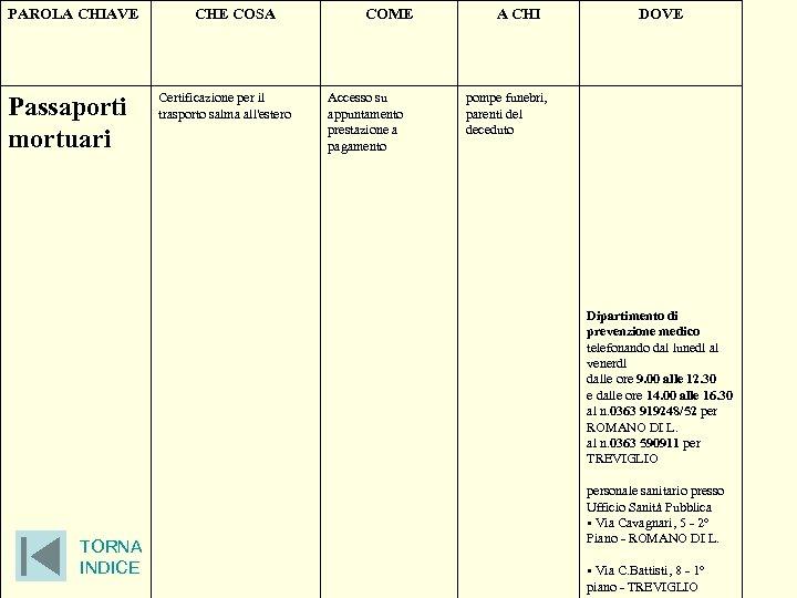 PAROLA CHIAVE Passaporti mortuari CHE COSA Certificazione per il trasporto salma all'estero COME Accesso