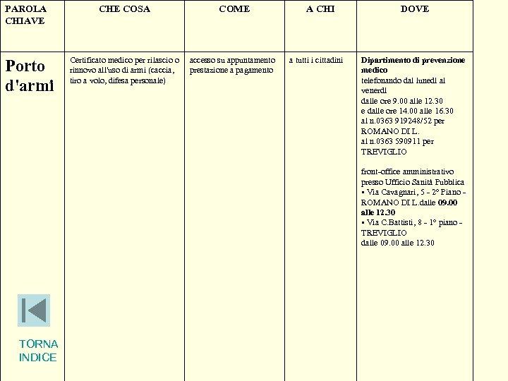 PAROLA CHIAVE Porto d'armi CHE COSA COME Certificato medico per rilascio o accesso su