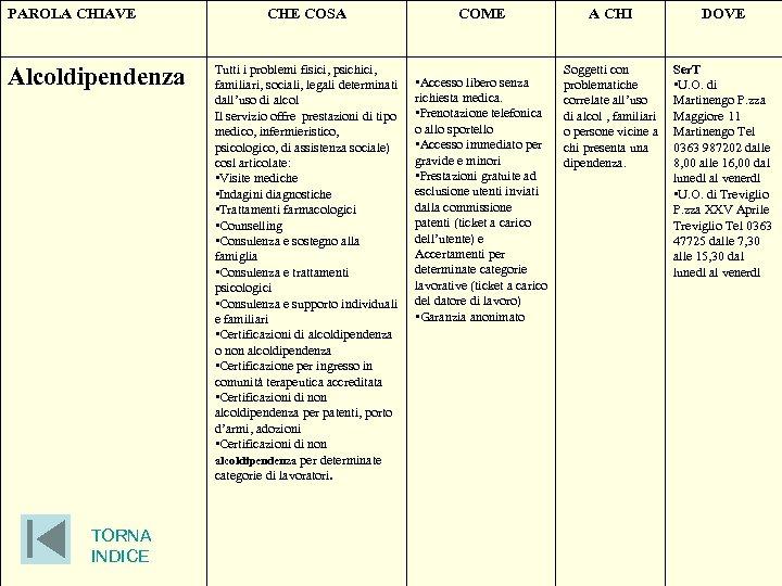 PAROLA CHIAVE Alcoldipendenza TORNA INDICE CHE COSA Tutti i problemi fisici, psichici, familiari, sociali,